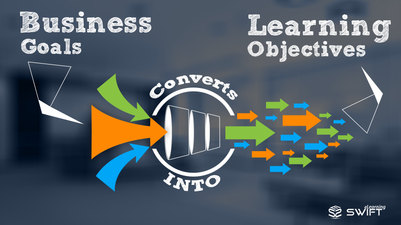 converting business goals into learning objectives