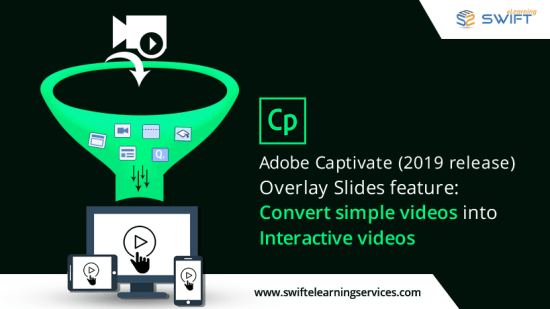 Adobe-Captivate-Interactive-videos