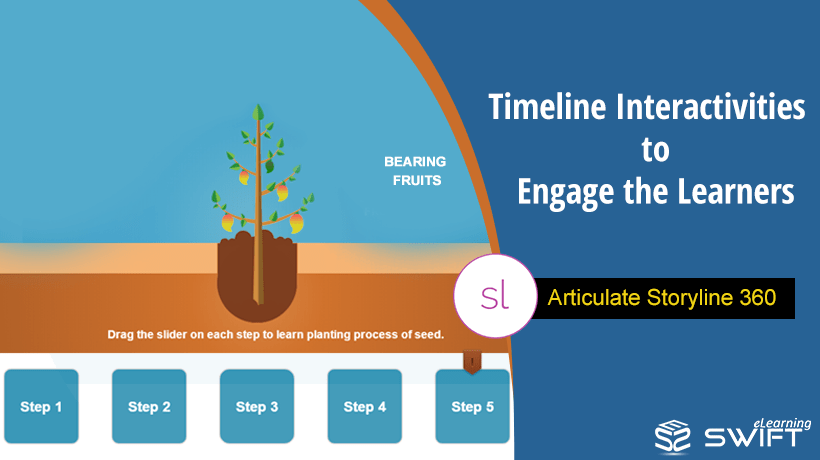 Articulate Storyline 360 Timeline Interactivities to Engage the Learners