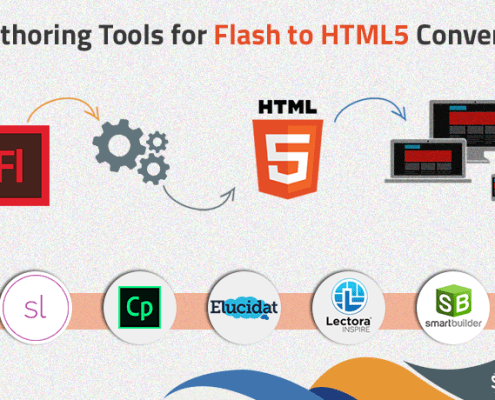 Authoring tools for effective conversion of flash to HTML5 eLearning courses