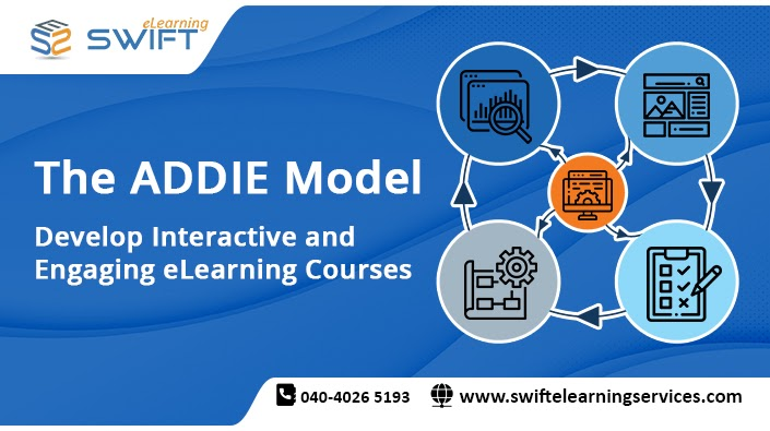 The ADDIE Model-an effective way to develop interactive and engaging e-learning courses