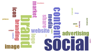 word cloud with brand, branding, content, social media, and marketing words