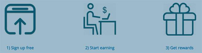 Top survey sites that pay cash - Survey Rewardz