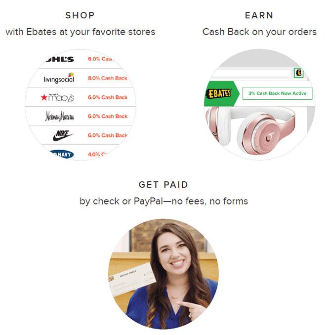 Get free money ($10) from Ebates