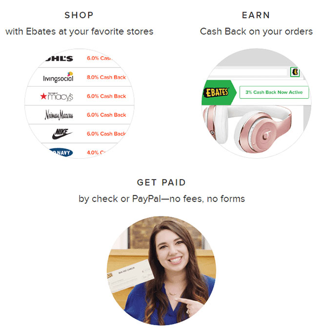 Ebates cashback apps that pay you to shop