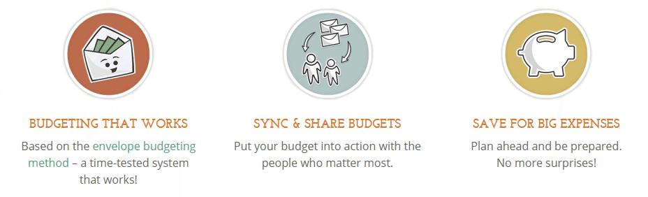 GoodBudget - best expense tracker app.