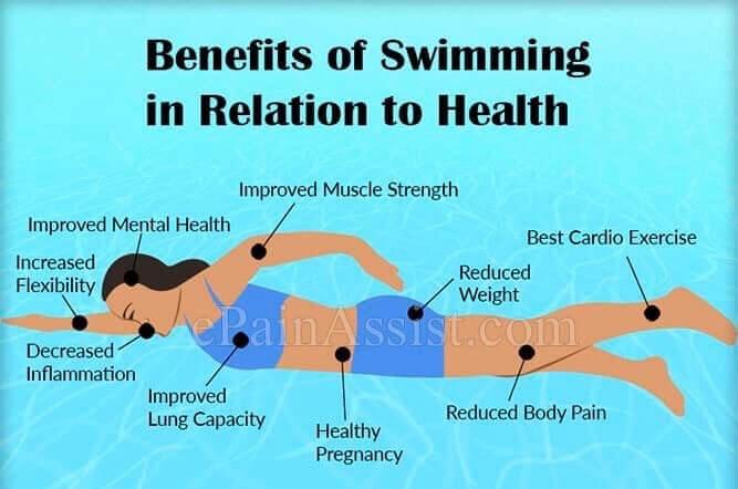 Resultado de imagem para idosos fazendo natação