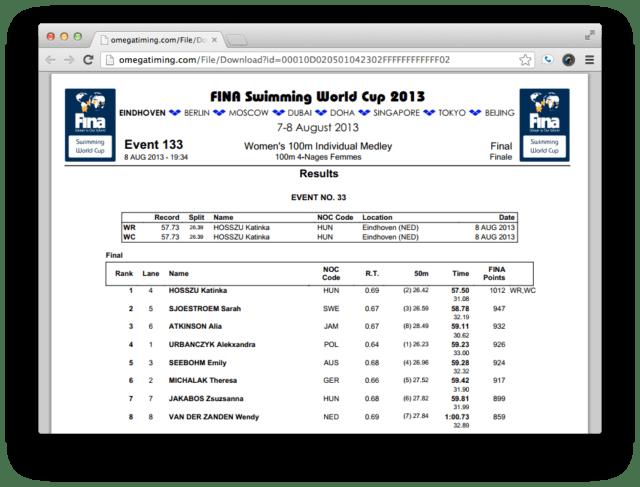 eindhoven2013-women100im-wr-2