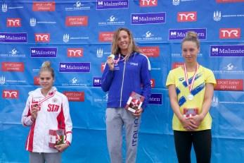 Swim event TF Christiansborg Rundt 2018. Swim event TF Christiansborg Rundt 2018. Goldwinner: Alisa Tettamanzi (ITA). Silwermedal: Ellen Olsson (SWE). Bronzemedal: Maria Babkina (RUSJ).