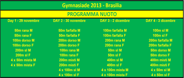 Gymnasiade 2013 - Brasilia Swimming Schedule