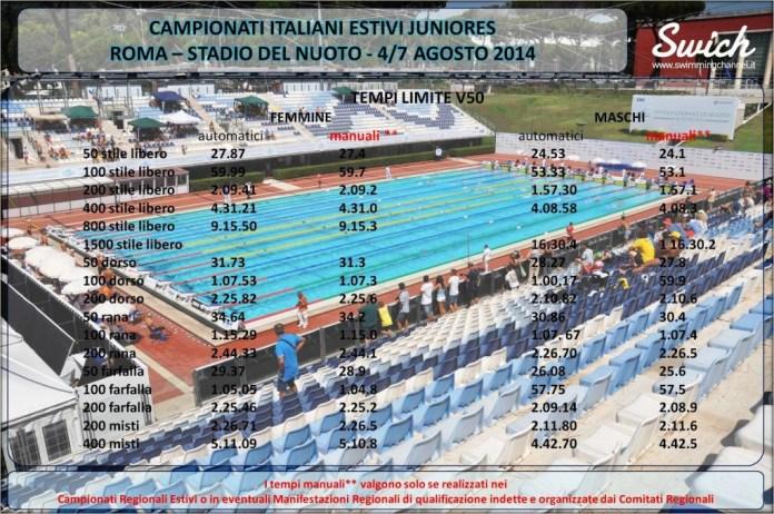 Tempi Limite Campionati Italiani Estivi Juniores 2014