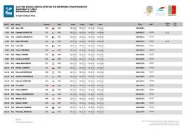Fondo - Mondiali Junior 2014 - Risultati 5 km Ragazzi Femmine Pag.1