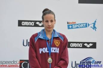 Luisa Trobetti