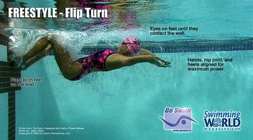Freestyle - Flip Turn