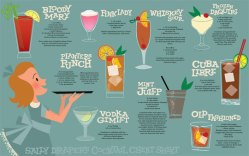 Mad Men Cocktails