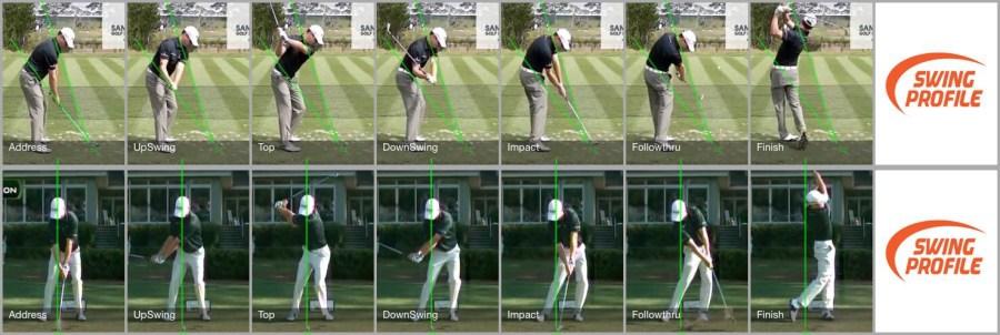 Zach Johnson Swing Analysis   Swing Profile