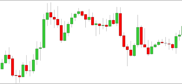 Are All Candlestick Patterns Worthy to Trade? Get Reliability & Profitability!