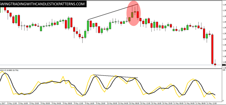 Swing Trade Opportunity with H4 Pin Bar on GBP/USD