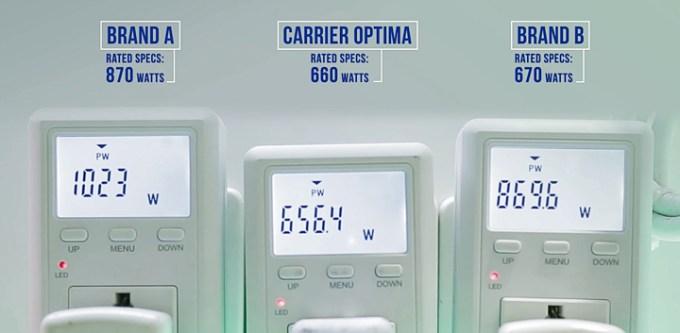 Carrier Optima High Wall