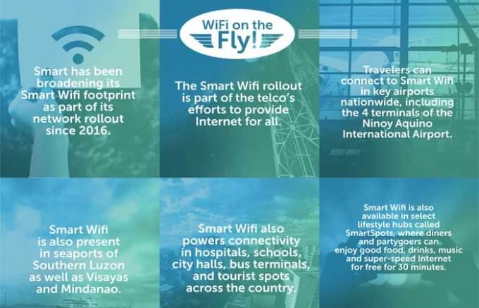 Smart-Wifi-NAIA
