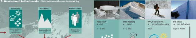 Avalanche_Brochure