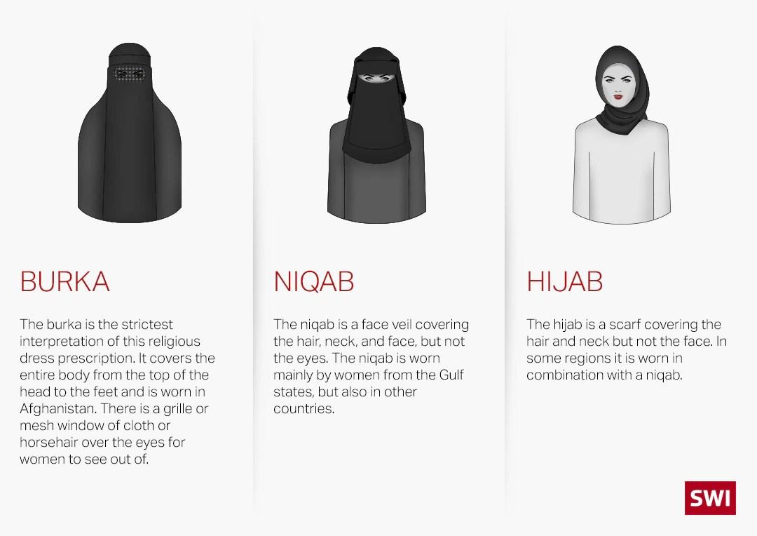 Muslim headcoverings