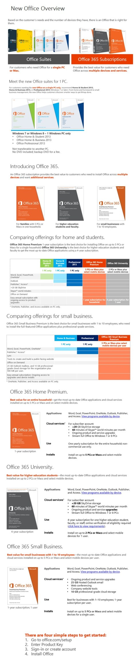 Microsoft Office 2013 and 365