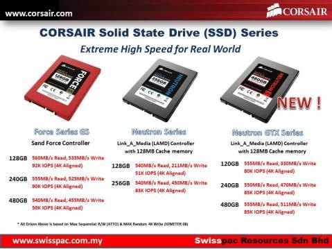 Corsair SSD 2013