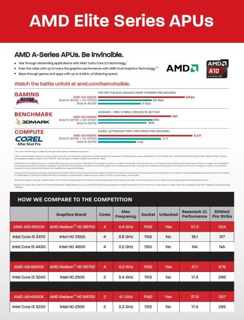 AMD APU i