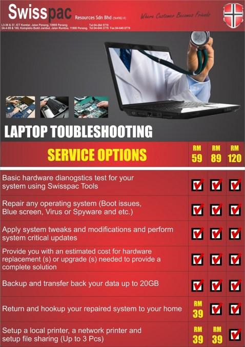 Laptop Torubleshooting r