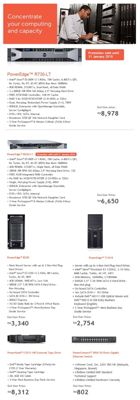 Dell Power Edge Server