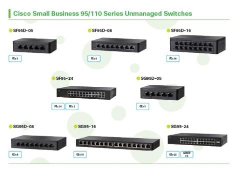 Cisco Unmanage switch