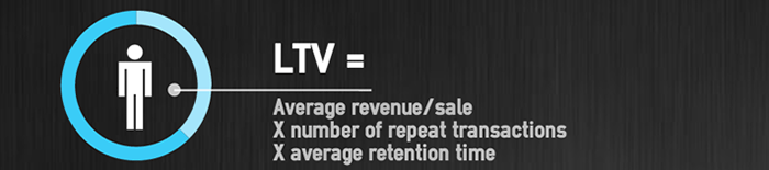 Metrics lifetime value LTV