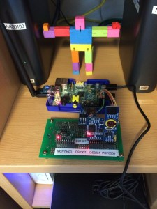 Real Time Clocks Raspberry PI