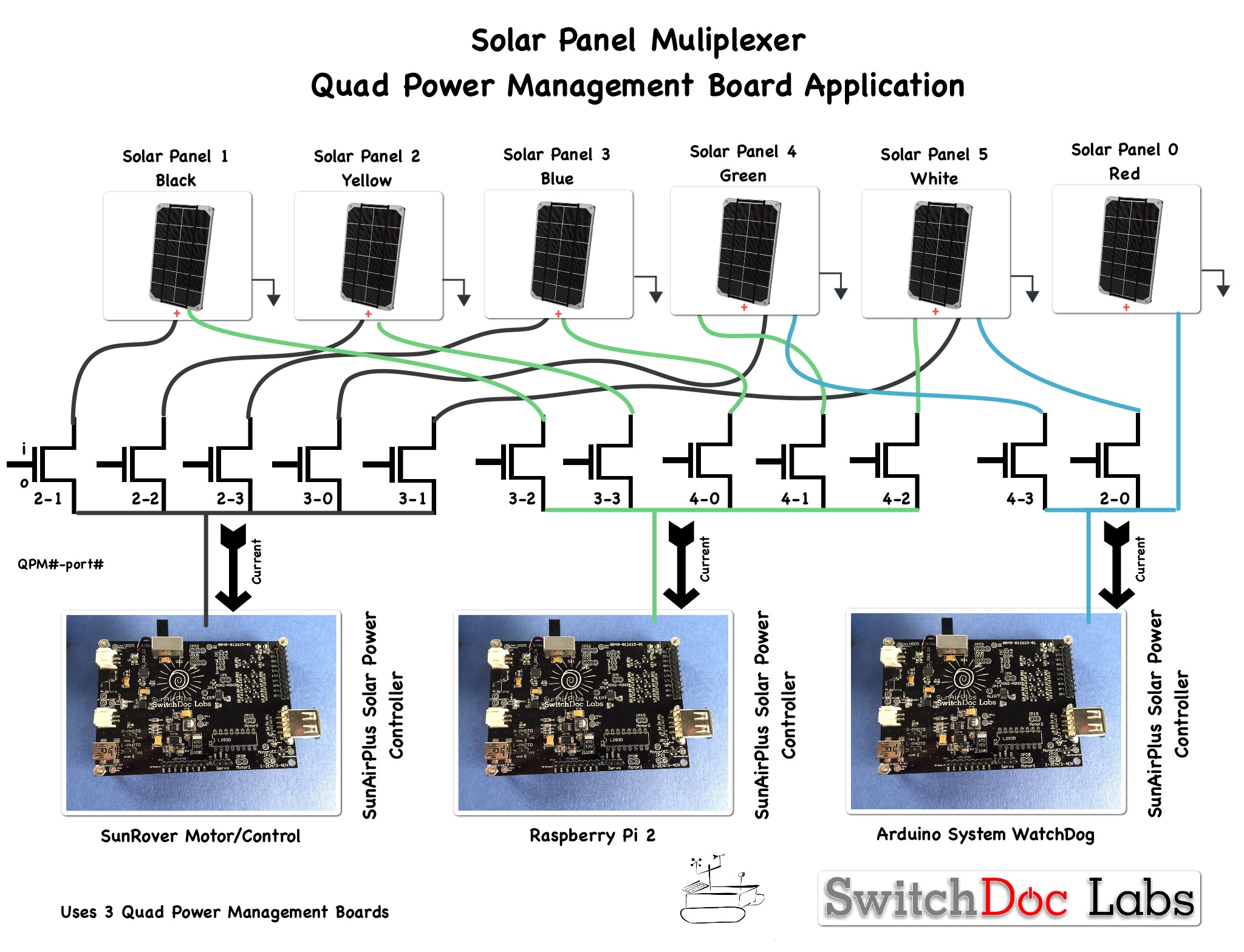 Sunrover Robot Solar Power System Ready To Test