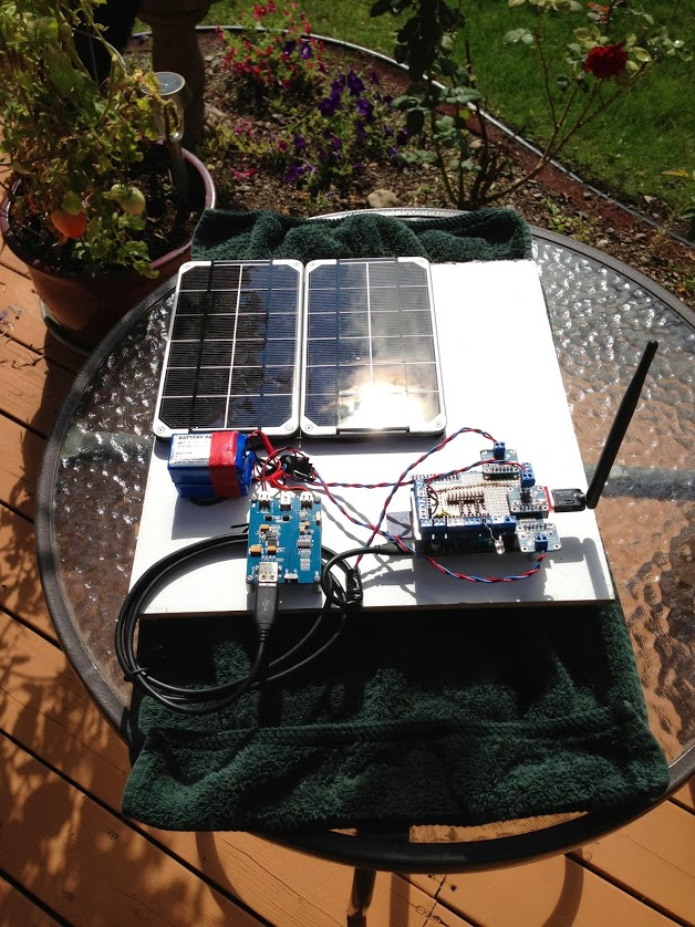 Solar Power And The Raspberry Pi