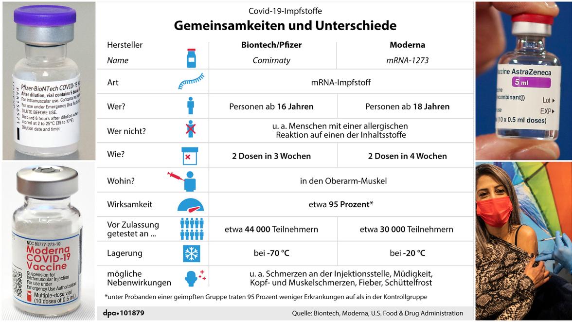 corona impfung deutschland impfstoffe
