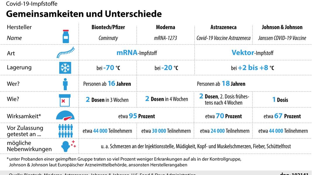 dpa infografik gmbh