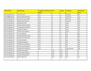 2014 Washington State School Report Card
