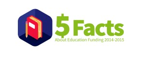 Five Facts About Education Funding 2014-2015