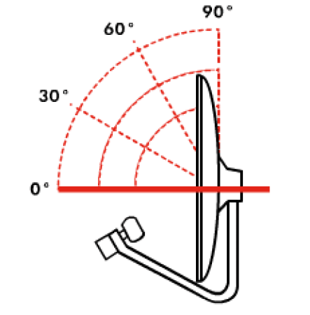 orientation verticale