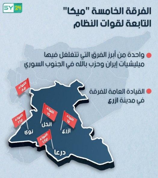 الفرقة الخامسة.. تتبع لجيش النظام وتهيمن عليها إيران