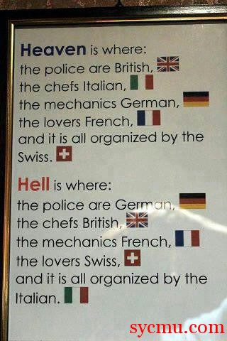 What each nationality does in heaven and hell