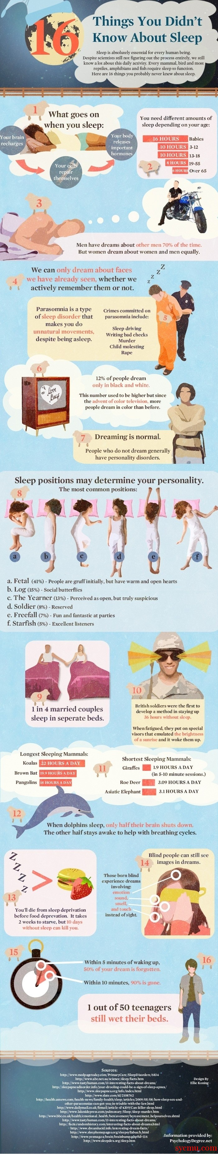 facts about sleep you don't know