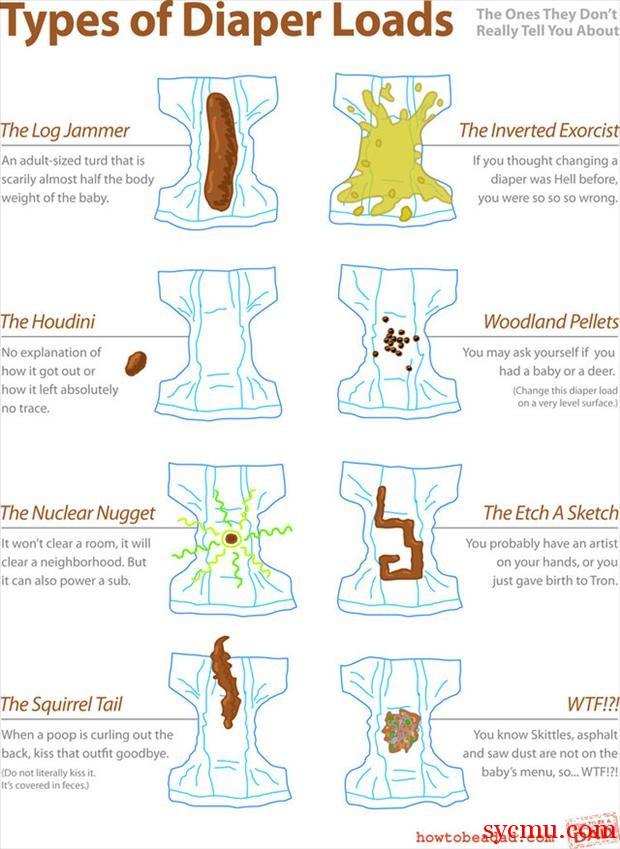 Different types of dirty diapers
