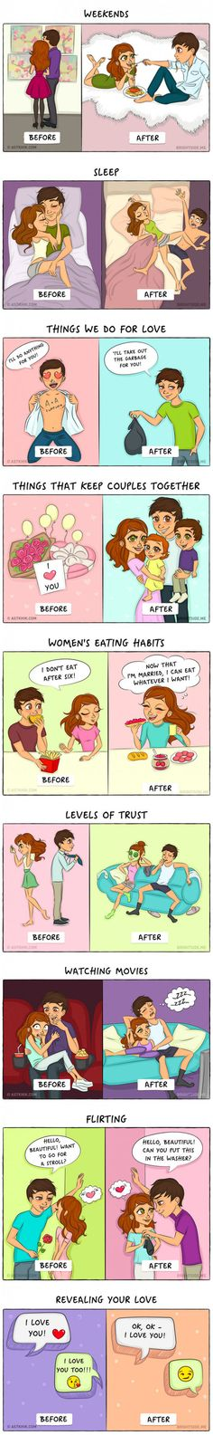 Relationship Before and After Cartoon