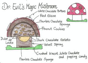 Gelato Messina Dr Evils Magic Mushroom cake