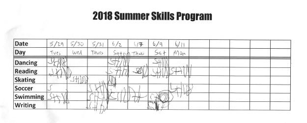 2018 Summer Skills Program