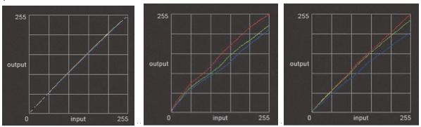 syl calibrado monitores gestion color 1