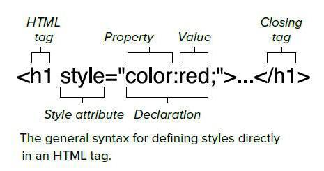 3. <H1 Style = «Түсі: RGB (255,255.0);«> мәтін </ h1>